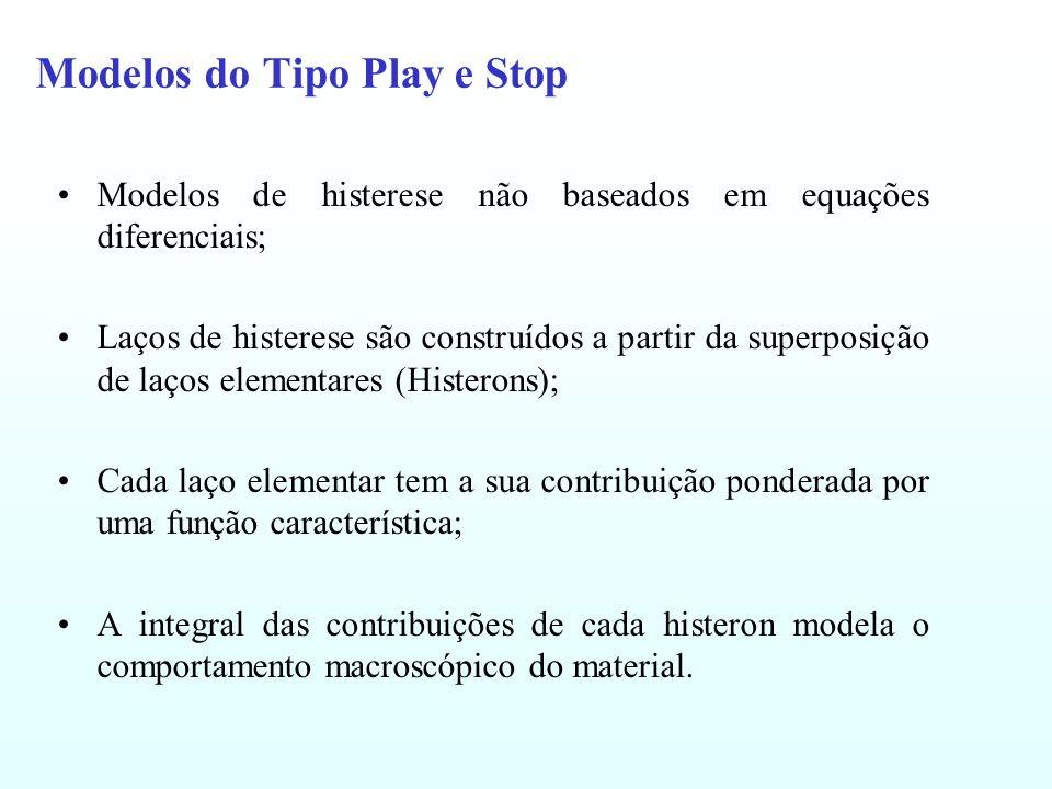 Modelos do Tipo Play e Stop Modelos de histerese do tipo Play e Stop baseiam-se no mesmo princípio do modelo de Preisach (histerons) mas são mais simples em termos de: –Formalismo matemático; –Caracterização de materiais; –Implementação numérica.