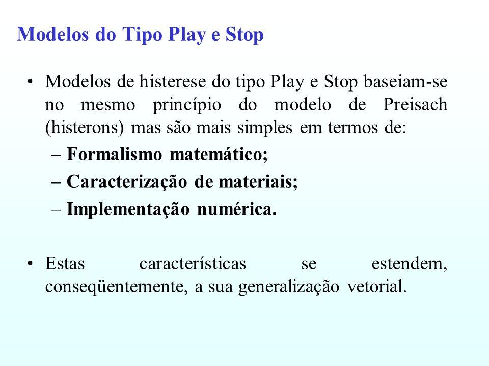Modelos do Tipo Play e Stop Modelos de histerese do tipo Play e Stop baseiam-se no mesmo princípio do modelo de Preisach (histerons) mas são mais simp