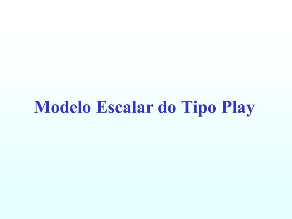 Modelo Escalar do Tipo Play Hj em função do tempo Aplicando a função anisterética obtém-se as mj