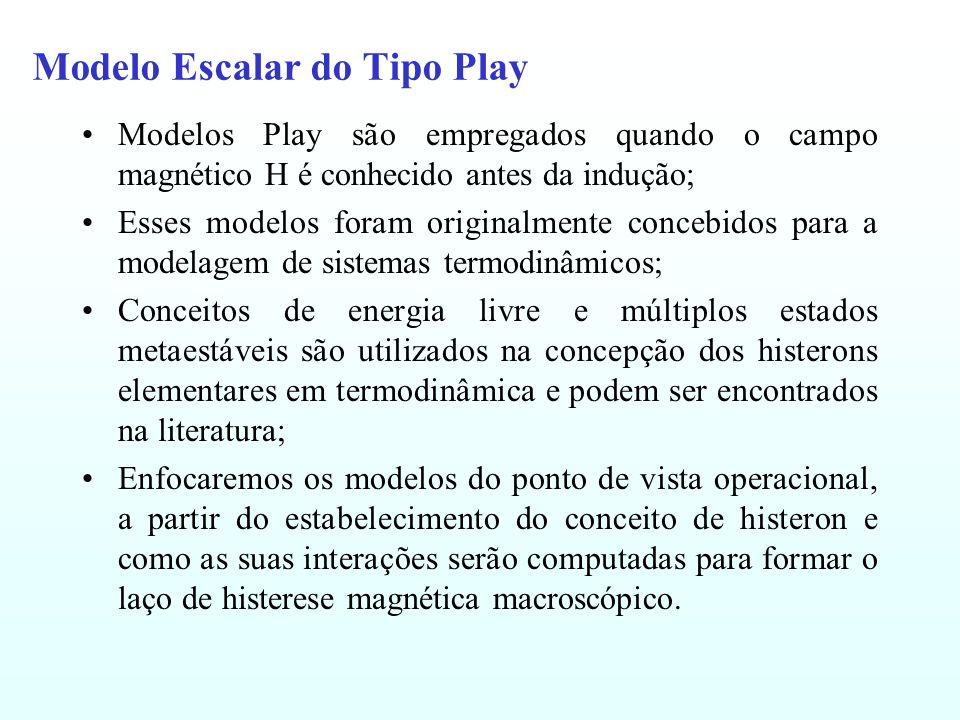Modelo Escalar do Tipo Play No modelo Play o comportamento do material será regido por um conjunto de partículas independentes, os histerons, os quais não são necessariamente associadas aos domínios magnéticos.