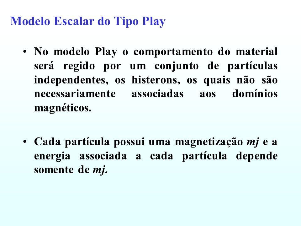 Modelo Escalar do Tipo Play No modelo Play o comportamento do material será regido por um conjunto de partículas independentes, os histerons, os quais