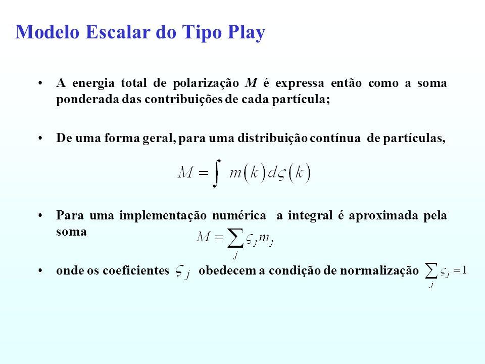 Modelo Escalar do Tipo Play A energia total de polarização M é expressa então como a soma ponderada das contribuições de cada partícula; De uma forma