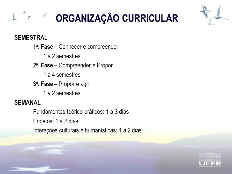ORGANIZAÇÃO CURRICULAR SEMESTRAL 1 a. Fase – Conhecer e compreender 1 a 2 semestres 2 a.