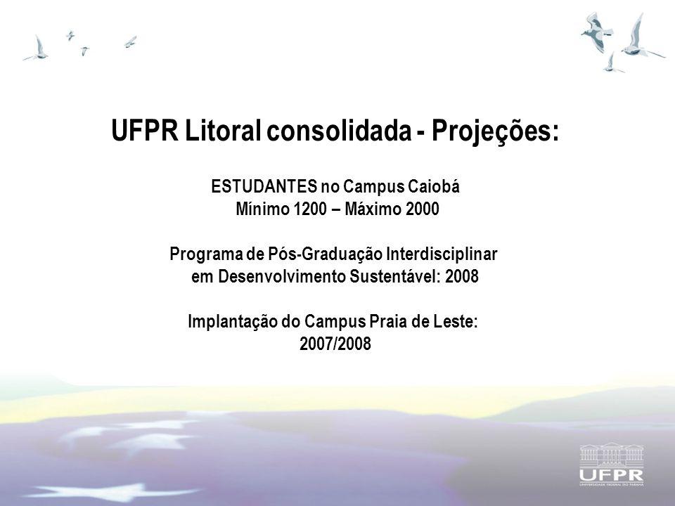 UFPR Litoral consolidada - Projeções: ESTUDANTES no Campus Caiobá Mínimo 1200 – Máximo 2000 Programa de Pós-Graduação Interdisciplinar em Desenvolvimento Sustentável: 2008 Implantação do Campus Praia de Leste: 2007/2008