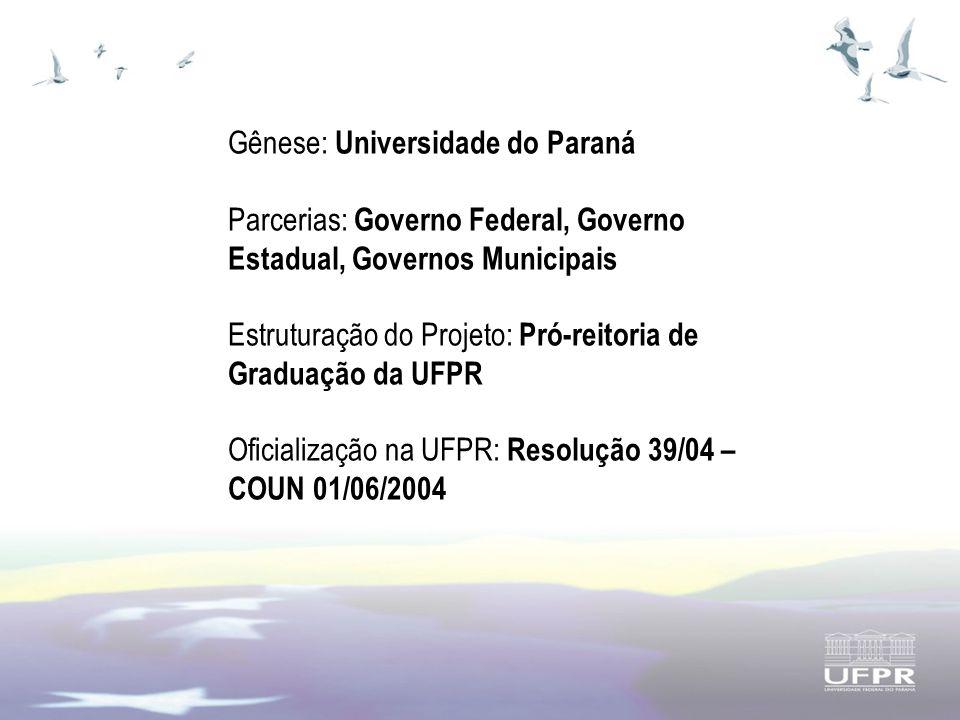 Gênese: Universidade do Paraná Parcerias: Governo Federal, Governo Estadual, Governos Municipais Estruturação do Projeto: Pró-reitoria de Graduação da UFPR Oficialização na UFPR: Resolução 39/04 – COUN 01/06/2004