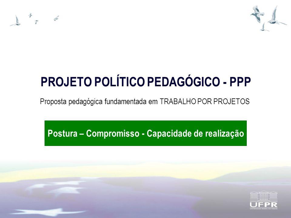 PROJETO POLÍTICO PEDAGÓGICO - PPP Proposta pedagógica fundamentada em TRABALHO POR PROJETOS Postura – Compromisso - Capacidade de realização