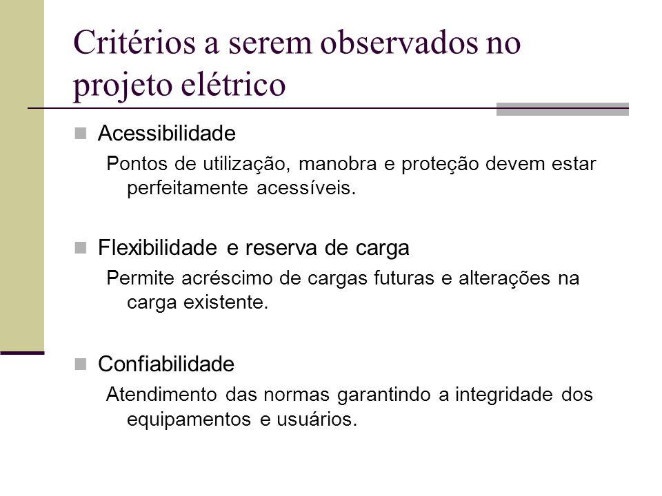 Critérios a serem observados no projeto elétrico Acessibilidade Pontos de utilização, manobra e proteção devem estar perfeitamente acessíveis. Flexibi