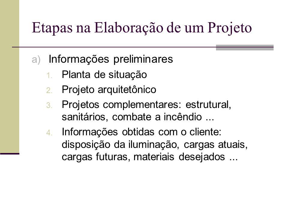Etapas na Elaboração de um Projeto a) Informações preliminares 1. Planta de situação 2. Projeto arquitetônico 3. Projetos complementares: estrutural,