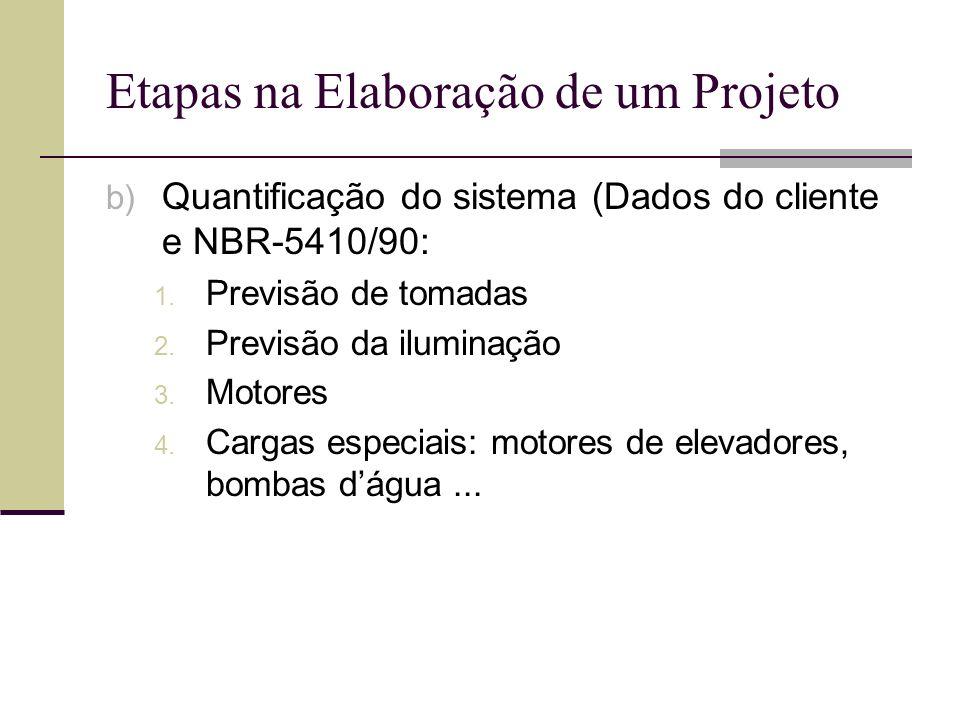 Etapas na Elaboração de um Projeto b) Quantificação do sistema (Dados do cliente e NBR-5410/90: 1. Previsão de tomadas 2. Previsão da iluminação 3. Mo