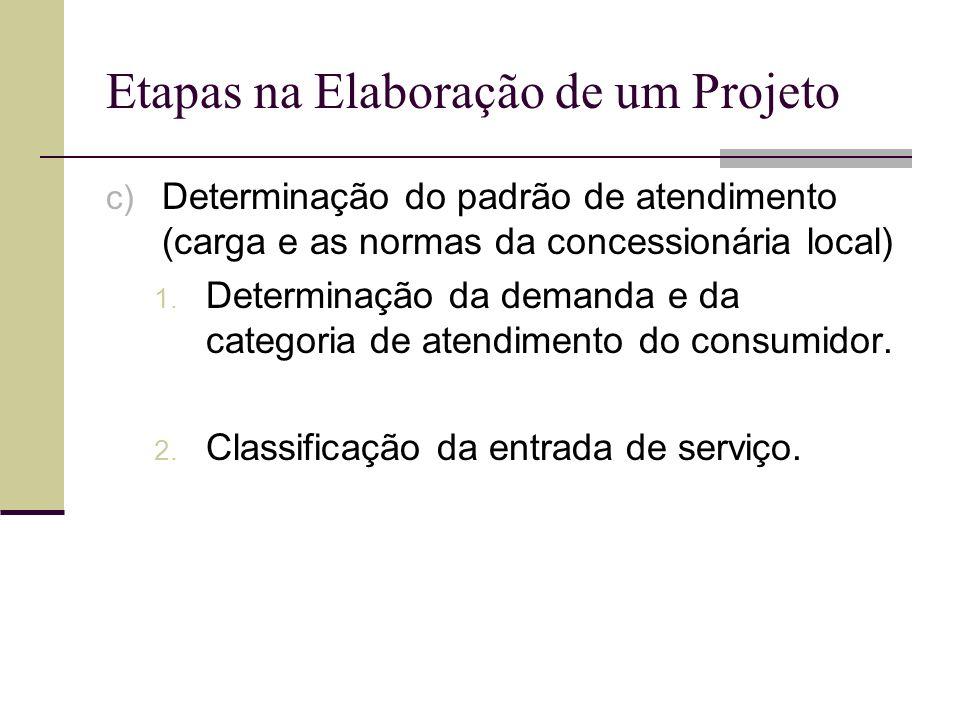 Etapas na Elaboração de um Projeto c) Determinação do padrão de atendimento (carga e as normas da concessionária local) 1. Determinação da demanda e d