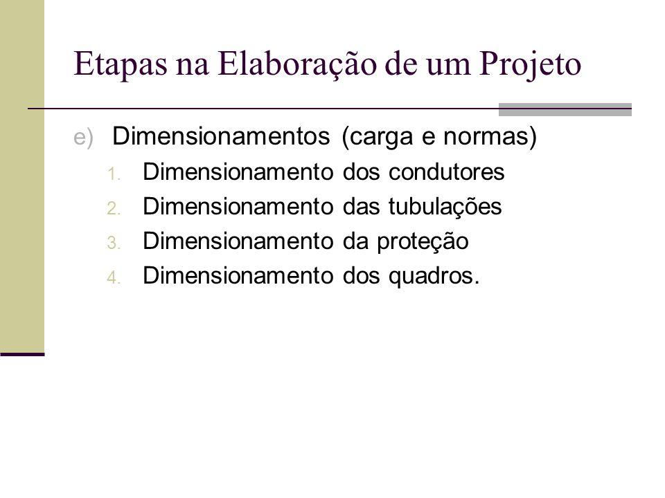Etapas na Elaboração de um Projeto e) Dimensionamentos (carga e normas) 1. Dimensionamento dos condutores 2. Dimensionamento das tubulações 3. Dimensi