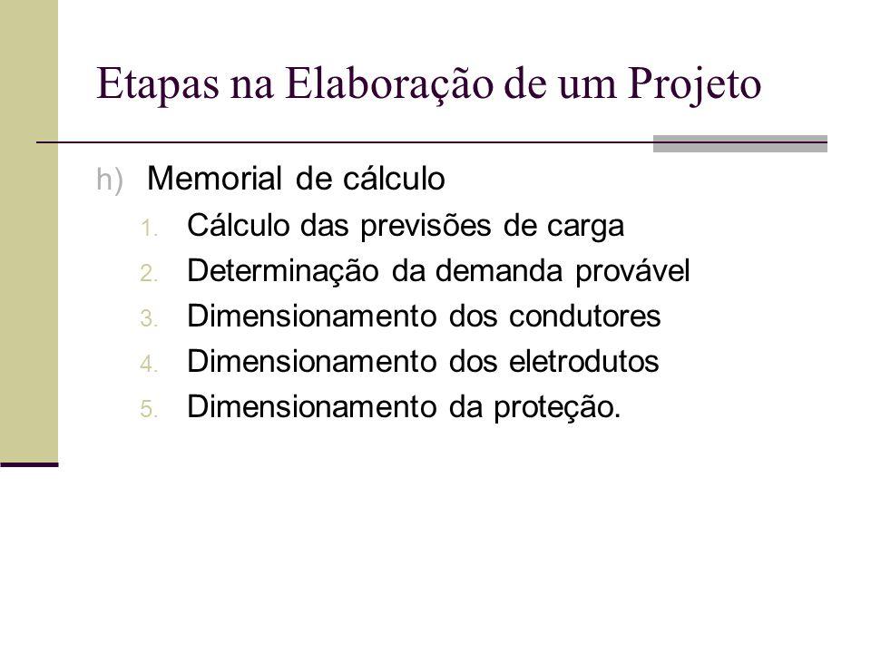 Etapas na Elaboração de um Projeto h) Memorial de cálculo 1. Cálculo das previsões de carga 2. Determinação da demanda provável 3. Dimensionamento dos