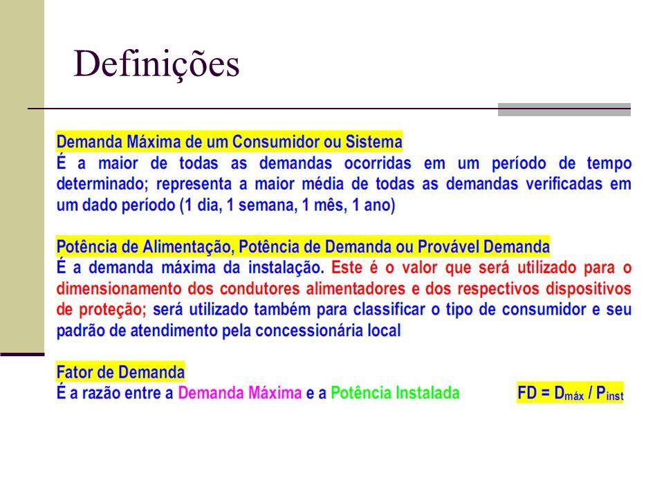 Componentes de um projeto elétrico Um projeto elétrico consiste de documentos e desenhos, devendo possuir: ART Carta de aprovação da concessionária Memorial descritivo Memória de cálculo Cálculo da demanda Dimensionamento dos condutores Dimensionamento dos condutos Dimensionamento da proteção