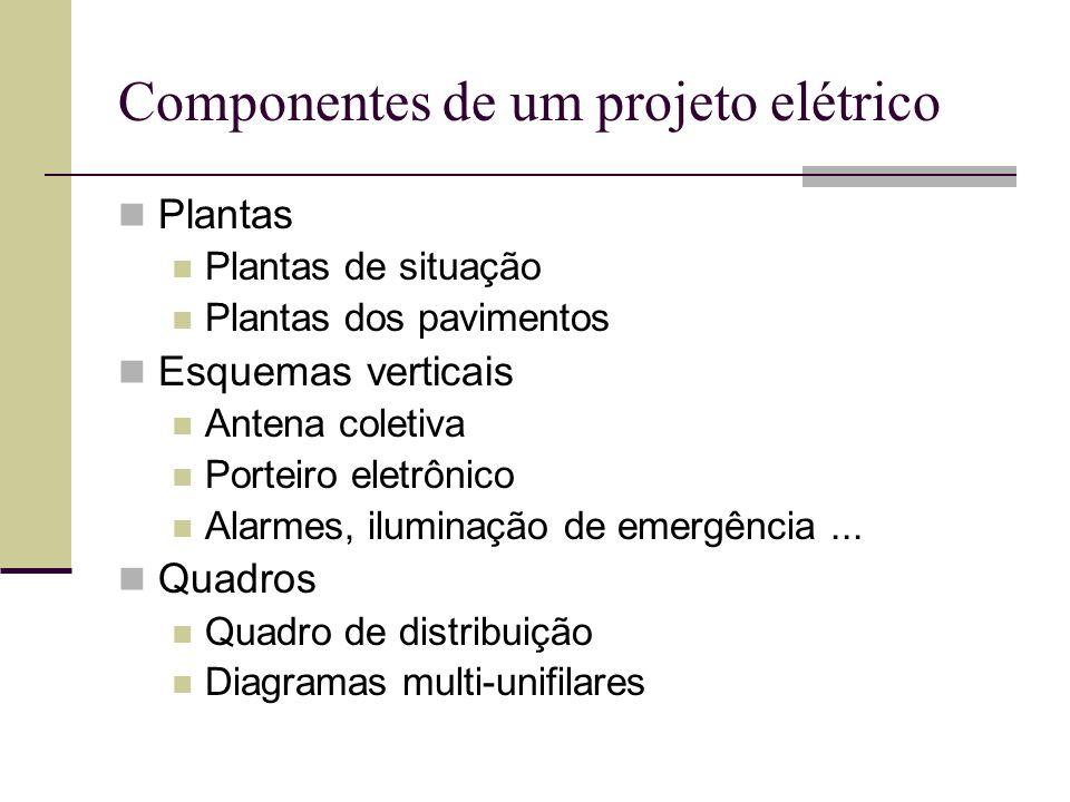 Componentes de um projeto elétrico Plantas Plantas de situação Plantas dos pavimentos Esquemas verticais Antena coletiva Porteiro eletrônico Alarmes,