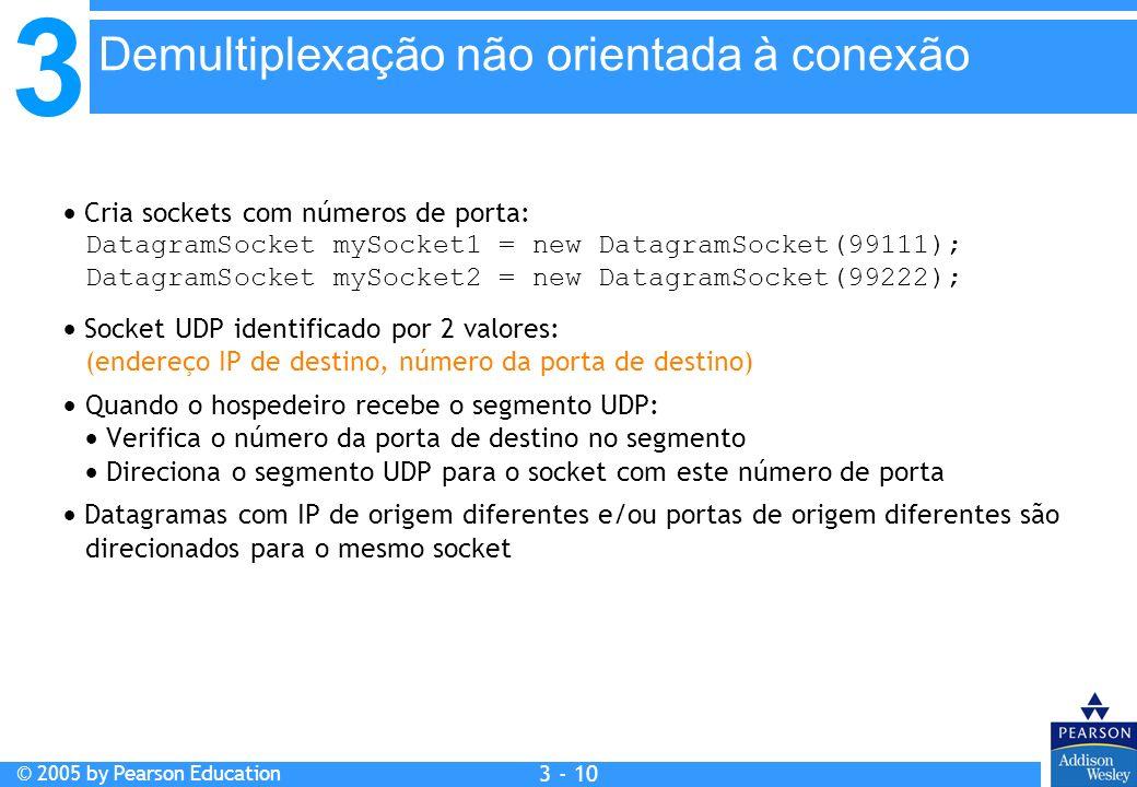 3 © 2005 by Pearson Education 3 - 10 Cria sockets com números de porta: DatagramSocket mySocket1 = new DatagramSocket(99111); DatagramSocket mySocket2