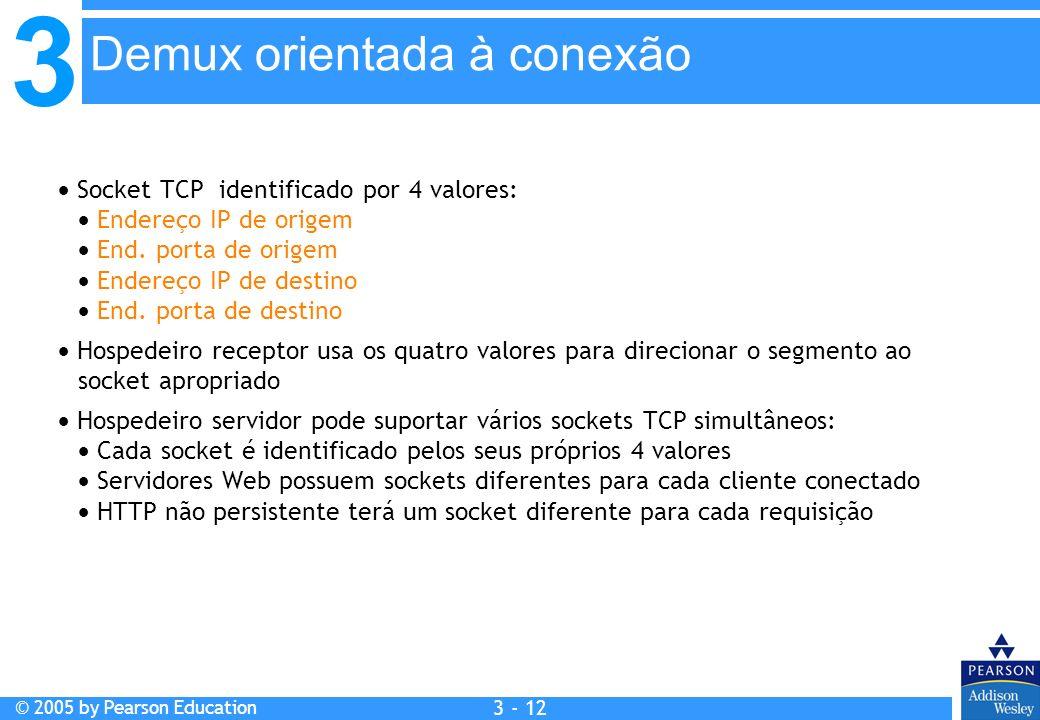 3 © 2005 by Pearson Education 3 - 12 Socket TCP identificado por 4 valores: Endereço IP de origem End. porta de origem Endereço IP de destino End. por