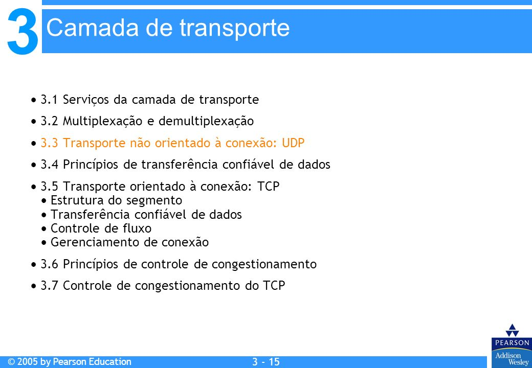 3 © 2005 by Pearson Education 3 - 15 3.1 Serviços da camada de transporte 3.2 Multiplexação e demultiplexação 3.3 Transporte não orientado à conexão: