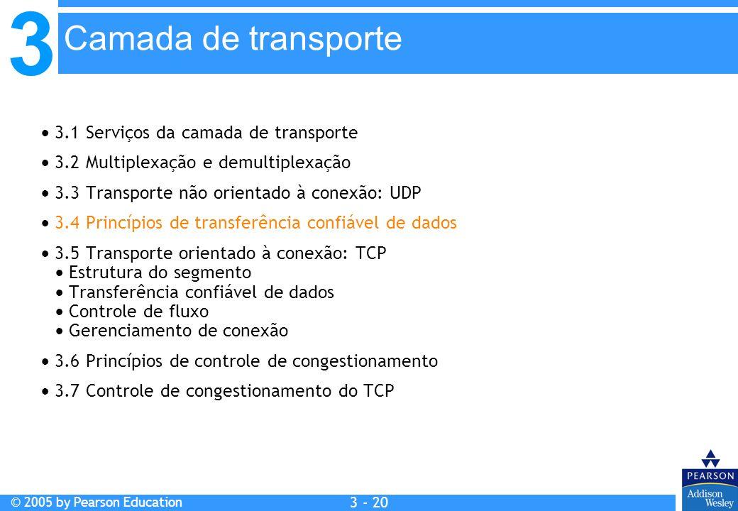 3 © 2005 by Pearson Education 3 - 20 3.1 Serviços da camada de transporte 3.2 Multiplexação e demultiplexação 3.3 Transporte não orientado à conexão: