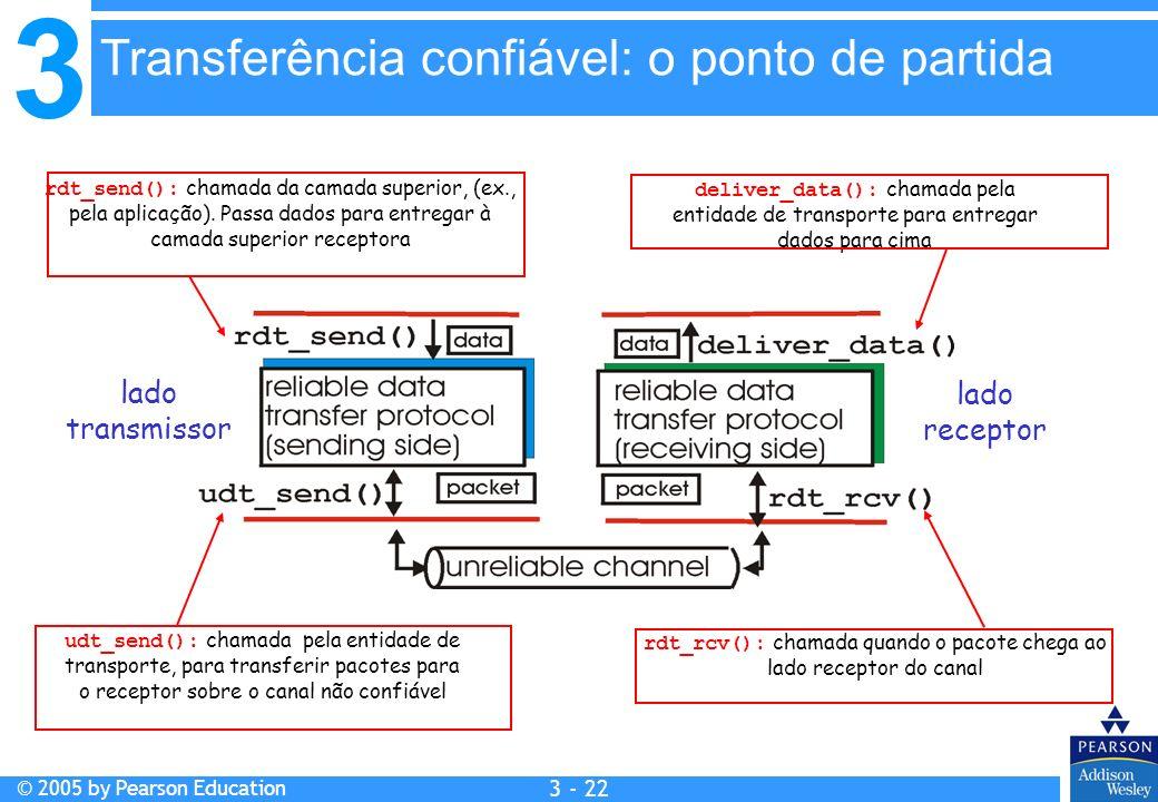 3 © 2005 by Pearson Education 3 - 22 lado transmissor lado receptor rdt_send(): chamada da camada superior, (ex., pela aplicação). Passa dados para en