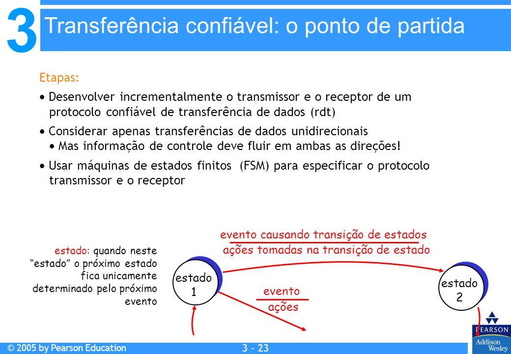 3 © 2005 by Pearson Education 3 - 23 Etapas: Desenvolver incrementalmente o transmissor e o receptor de um protocolo confiável de transferência de dad
