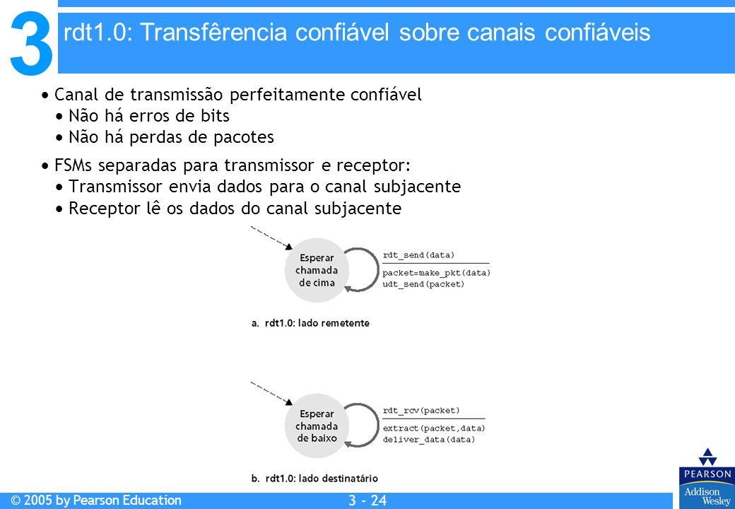 3 © 2005 by Pearson Education 3 - 24 Canal de transmissão perfeitamente confiável Não há erros de bits Não há perdas de pacotes FSMs separadas para tr