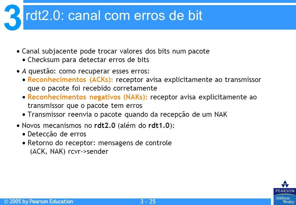 3 © 2005 by Pearson Education 3 - 25 rdt2.0: canal com erros de bit Canal subjacente pode trocar valores dos bits num pacote Checksum para detectar er