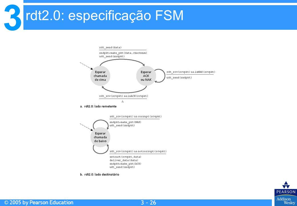 3 © 2005 by Pearson Education 3 - 26 rdt2.0: especificação FSM