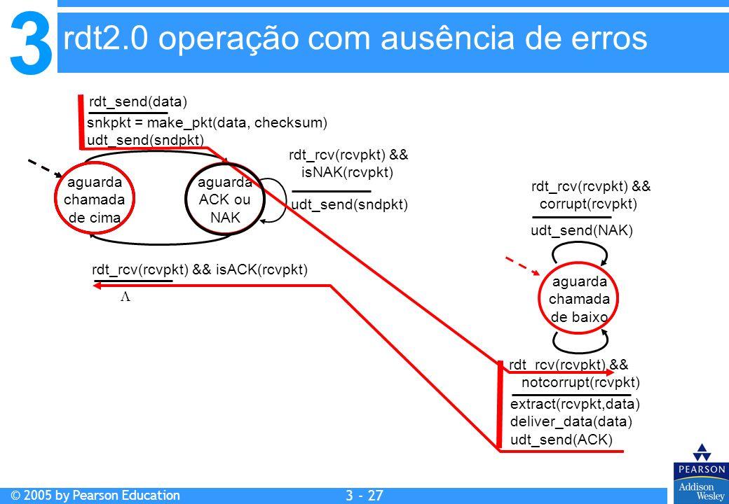3 © 2005 by Pearson Education 3 - 27 aguarda chamada de cima snkpkt = make_pkt(data, checksum) udt_send(sndpkt) extract(rcvpkt,data) deliver_data(data