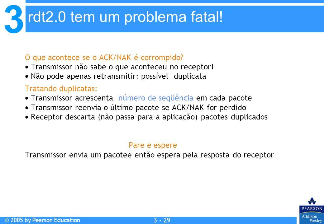 3 © 2005 by Pearson Education 3 - 29 O que acontece se o ACK/NAK é corrompido? Transmissor não sabe o que aconteceu no receptor! Não pode apenas retra