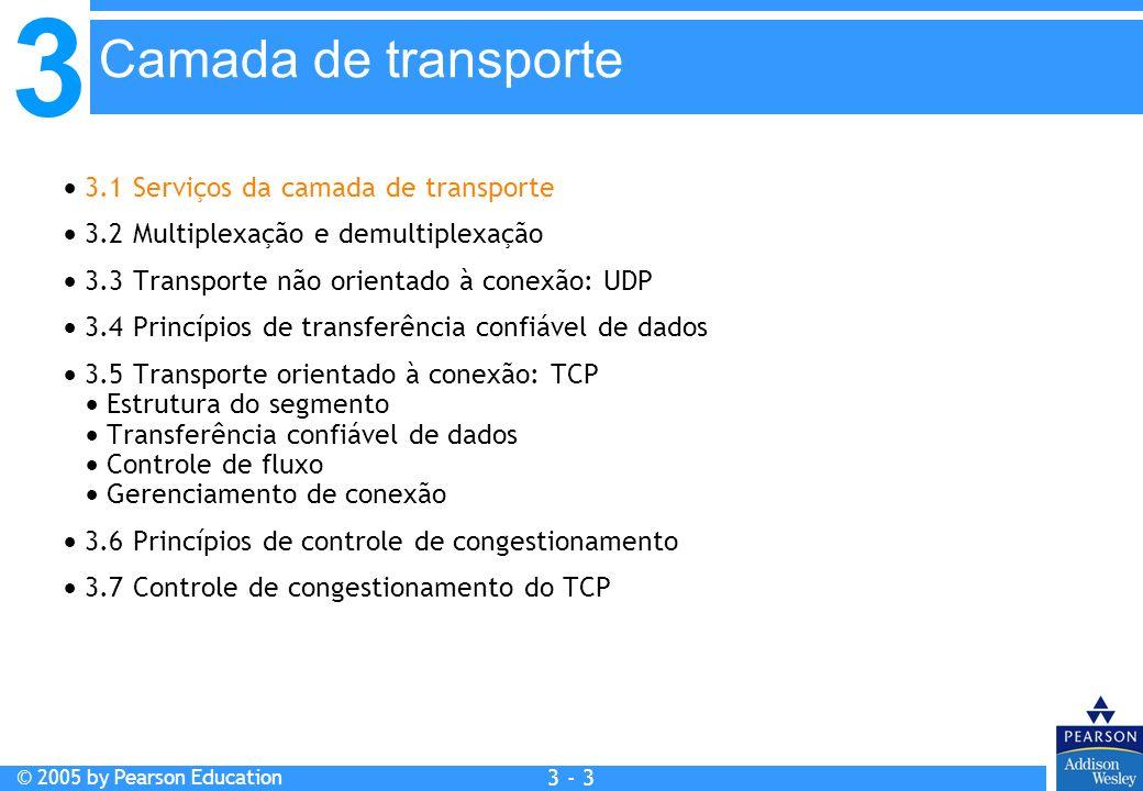 3 © 2005 by Pearson Education 3 - 3 Camada de transporte 3.1 Serviços da camada de transporte 3.2 Multiplexação e demultiplexação 3.3 Transporte não o