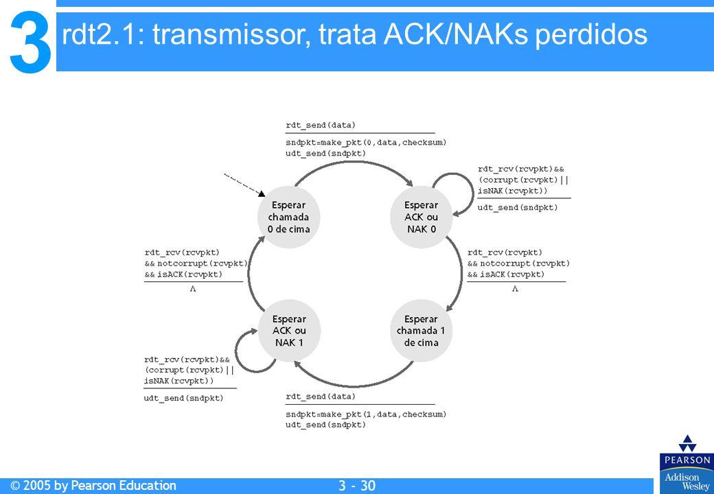 3 © 2005 by Pearson Education 3 - 30 rdt2.1: transmissor, trata ACK/NAKs perdidos
