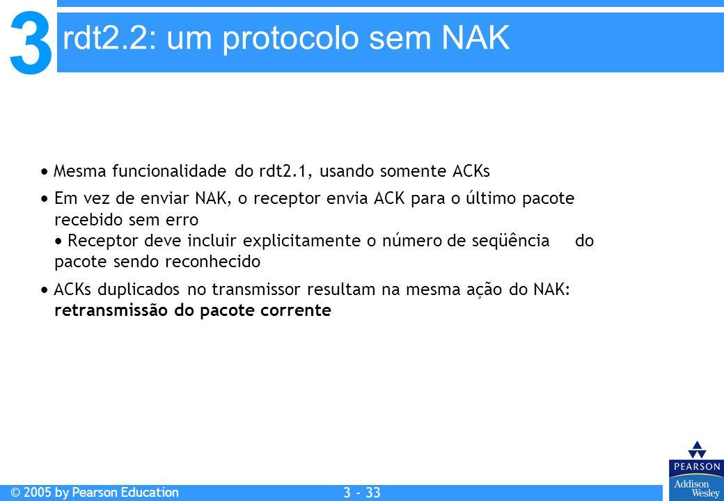 3 © 2005 by Pearson Education 3 - 33 Mesma funcionalidade do rdt2.1, usando somente ACKs Em vez de enviar NAK, o receptor envia ACK para o último paco