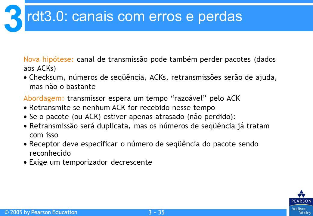 3 © 2005 by Pearson Education 3 - 35 Nova hipótese: canal de transmissão pode também perder pacotes (dados aos ACKs) Checksum, números de seqüência, A