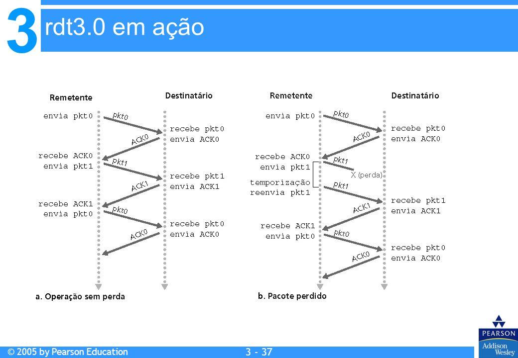 3 © 2005 by Pearson Education 3 - 37 rdt3.0 em ação