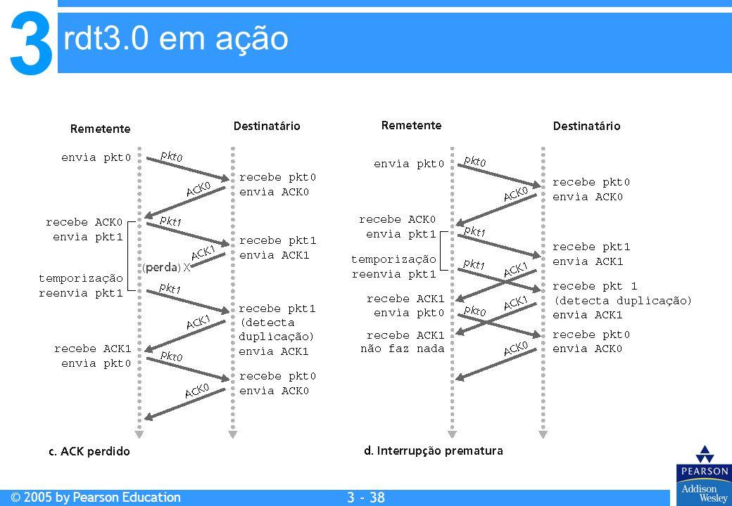 3 © 2005 by Pearson Education 3 - 38 rdt3.0 em ação