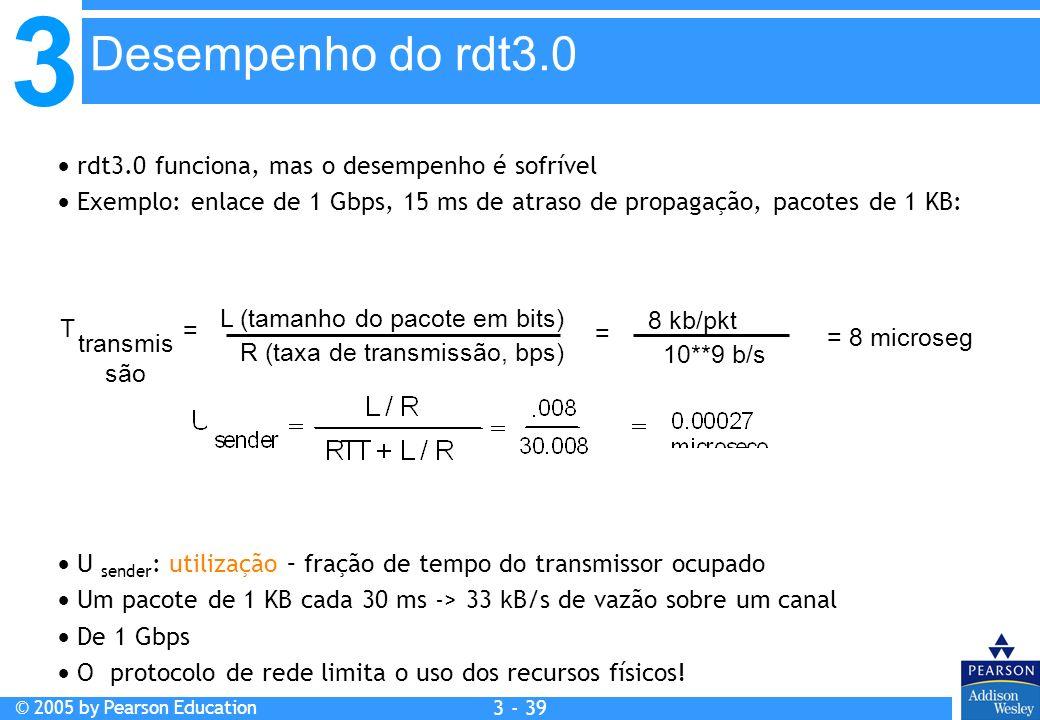 3 © 2005 by Pearson Education 3 - 39 T transmis são = 8 kb/pkt 10**9 b/s = 8 microseg U sender : utilização – fração de tempo do transmissor ocupado U