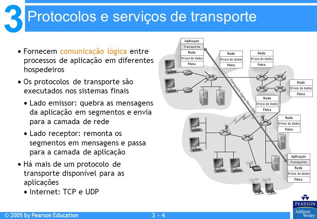 3 © 2005 by Pearson Education 3 - 95 EventoEstadoAção do transmissor TCPComentário ACK recebido para dado previamente não- confirmado partida lenta (SS) CongWin = CongWin + MSS, If (CongWin > Threshold) ajusta estado para prevenção de congestionamento Resulta em dobrar o CongWin a cada RTT ACK recebido para dado previamente não- confirmado prevenção de congestiona- mento (CA) CongWin = CongWin + MSS * (MSS/CongWin) Aumento aditivo, resulta no aumento do CongWin em 1 MSS a cada RTT Evento de perda detectado por três ACKs duplicados SS or CA Threshold = CongWin/2, CongWin = Threshold, Ajusta estado para prevenção de congestionamento Recuperacao rapida, implementando redução multiplicativa o CongWin não cairá abaixo de 1 MSS.