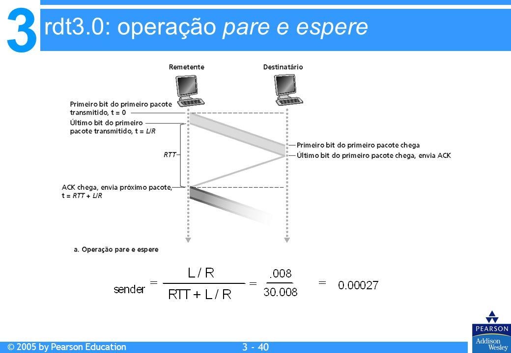 3 © 2005 by Pearson Education 3 - 40 rdt3.0: operação pare e espere