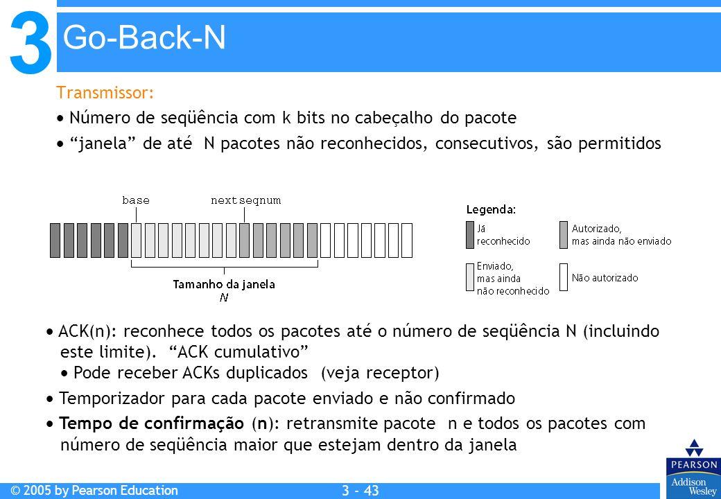 3 © 2005 by Pearson Education 3 - 43 Transmissor: Número de seqüência com k bits no cabeçalho do pacote janela de até N pacotes não reconhecidos, cons
