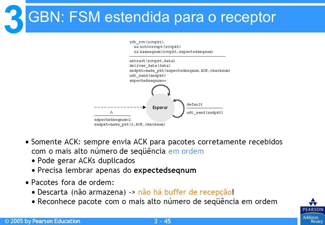 3 © 2005 by Pearson Education 3 - 45 Somente ACK: sempre envia ACK para pacotes corretamente recebidos com o mais alto número de seqüência em ordem Po