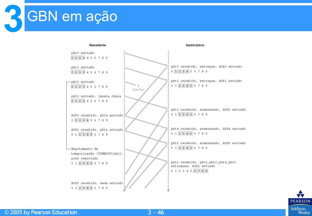 3 © 2005 by Pearson Education 3 - 46 GBN em ação