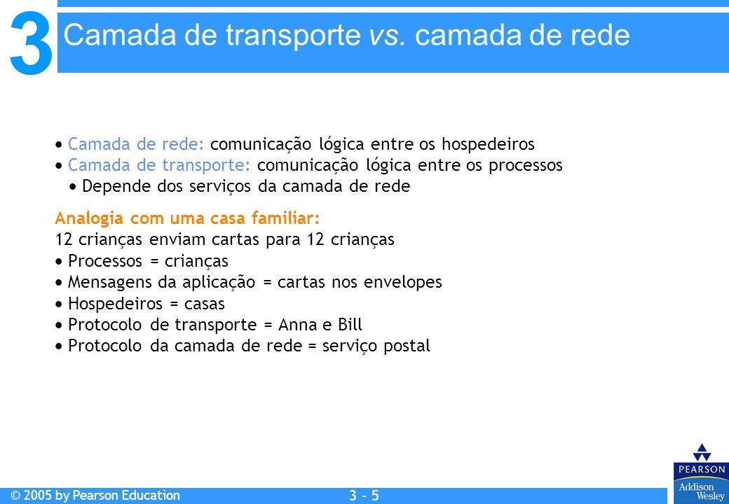 3 © 2005 by Pearson Education 3 - 5 Camada de rede: comunicação lógica entre os hospedeiros Camada de transporte: comunicação lógica entre os processo