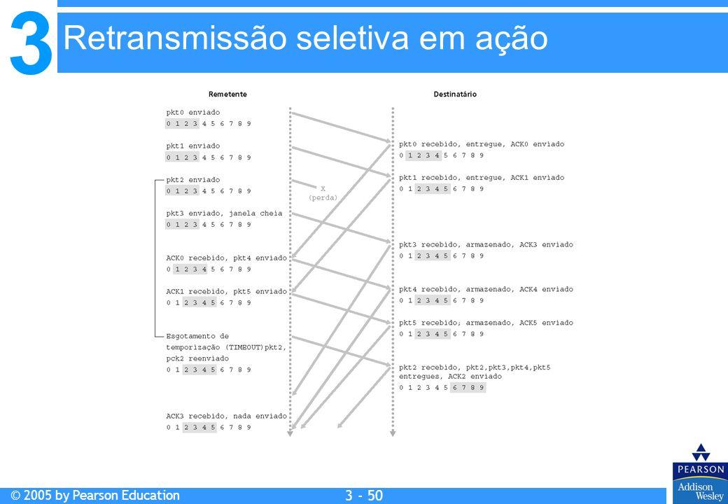 3 © 2005 by Pearson Education 3 - 50 Retransmissão seletiva em ação