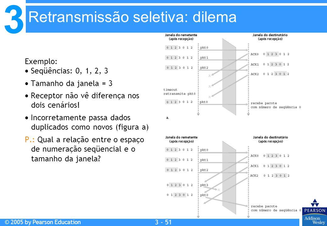 3 © 2005 by Pearson Education 3 - 51 Exemplo: Seqüências: 0, 1, 2, 3 Tamanho da janela = 3 Receptor não vê diferença nos dois cenários! Incorretamente