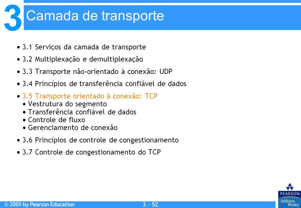3 © 2005 by Pearson Education 3 - 52 3.1 Serviços da camada de transporte 3.2 Multiplexação e demultiplexação 3.3 Transporte não-orientado à conexão: