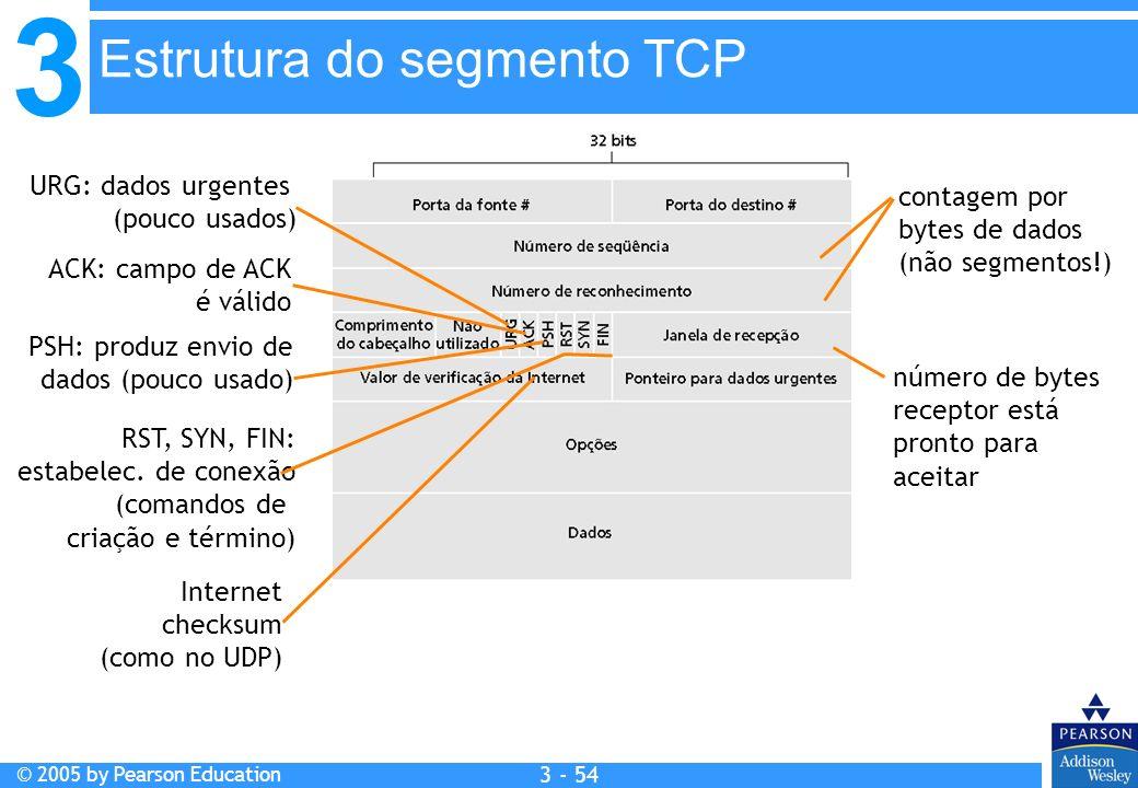 3 © 2005 by Pearson Education 3 - 54 URG: dados urgentes (pouco usados) ACK: campo de ACK é válido PSH: produz envio de dados (pouco usado) RST, SYN,