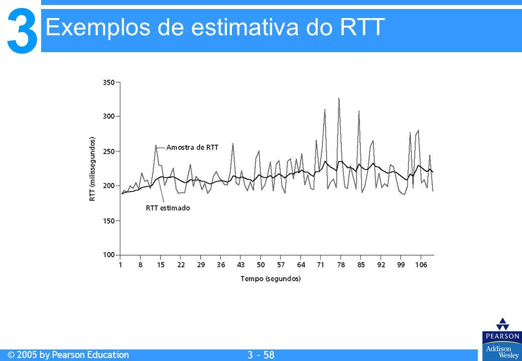 3 © 2005 by Pearson Education 3 - 58 Exemplos de estimativa do RTT