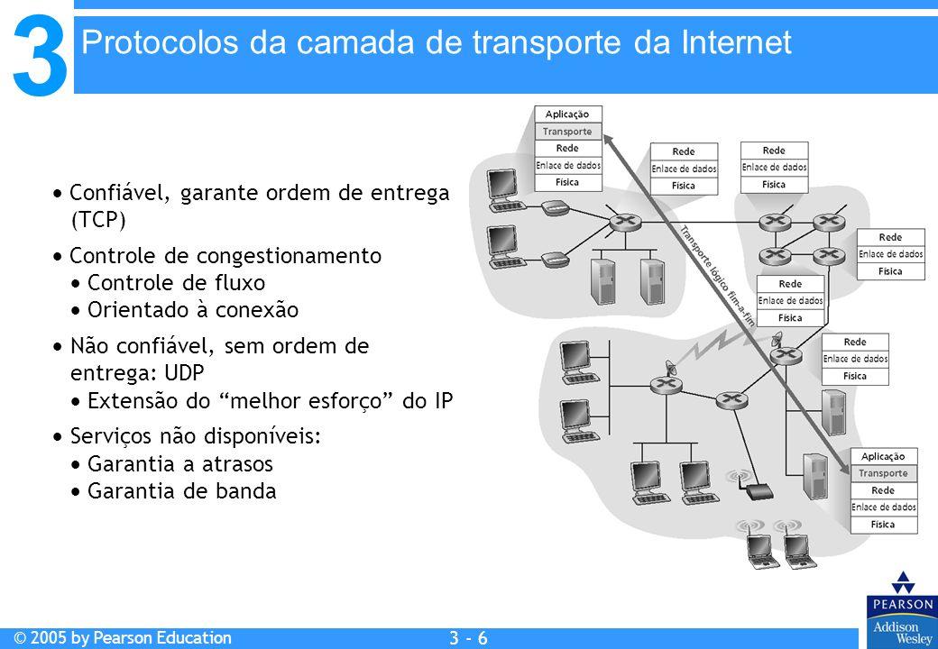 3 © 2005 by Pearson Education 3 - 87 3.1 Serviços da camada de transporte 3.2 Multiplexação e demultiplexação 3.3 Transporte não orientado à conexão: UDP 3.4 Princípios de transferência confiável de dados 3.5 Transporte orientado à conexão: TCP Estrutura do segmento Transferência confiável de dados Controle de fluxo Gerenciamento de conexão 3.6 Princípios de controle de congestionamento 3.7 Controle de congestionamento do TCP Camada de transporte