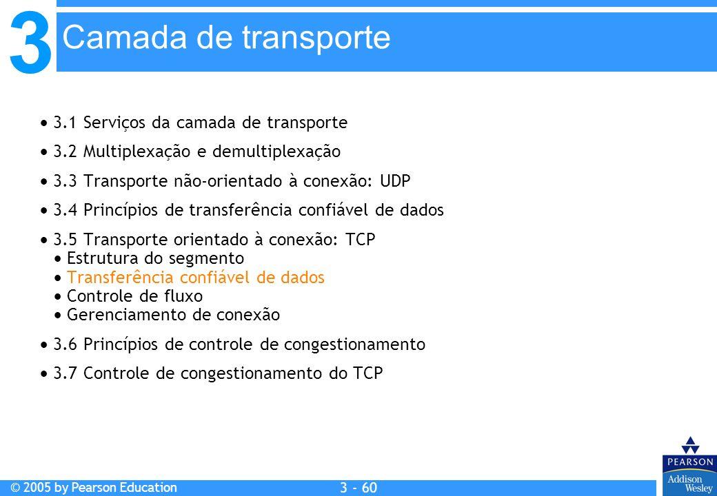 3 © 2005 by Pearson Education 3 - 60 3.1 Serviços da camada de transporte 3.2 Multiplexação e demultiplexação 3.3 Transporte não-orientado à conexão: