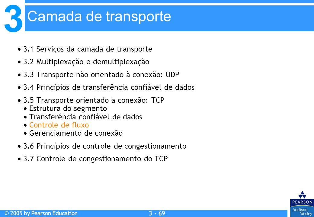 3 © 2005 by Pearson Education 3 - 69 3.1 Serviços da camada de transporte 3.2 Multiplexação e demultiplexação 3.3 Transporte não orientado à conexão:
